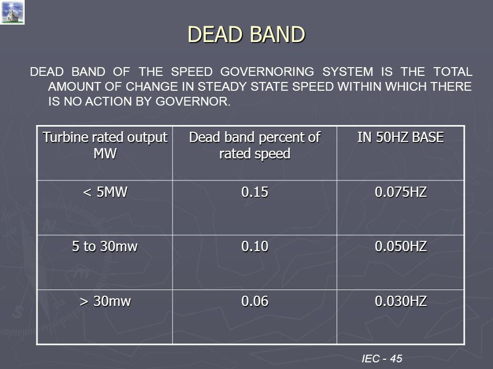 DEAD BAND Turbine rated output MW Dead band percent of rated speed