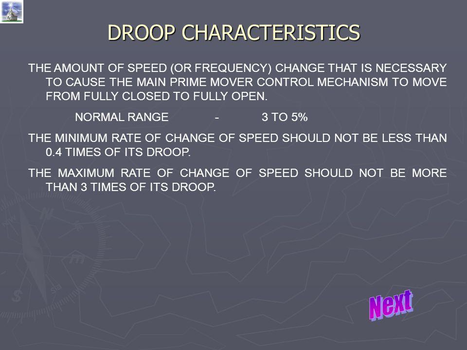 DROOP CHARACTERISTICS