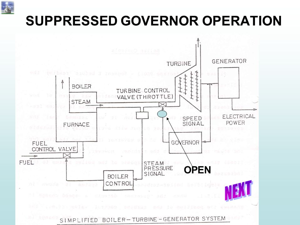SUPPRESSED GOVERNOR OPERATION