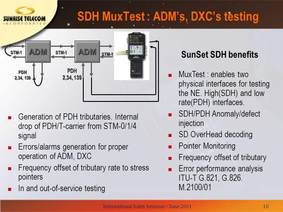 SDH MuxTest : ADM's, DXC's testing