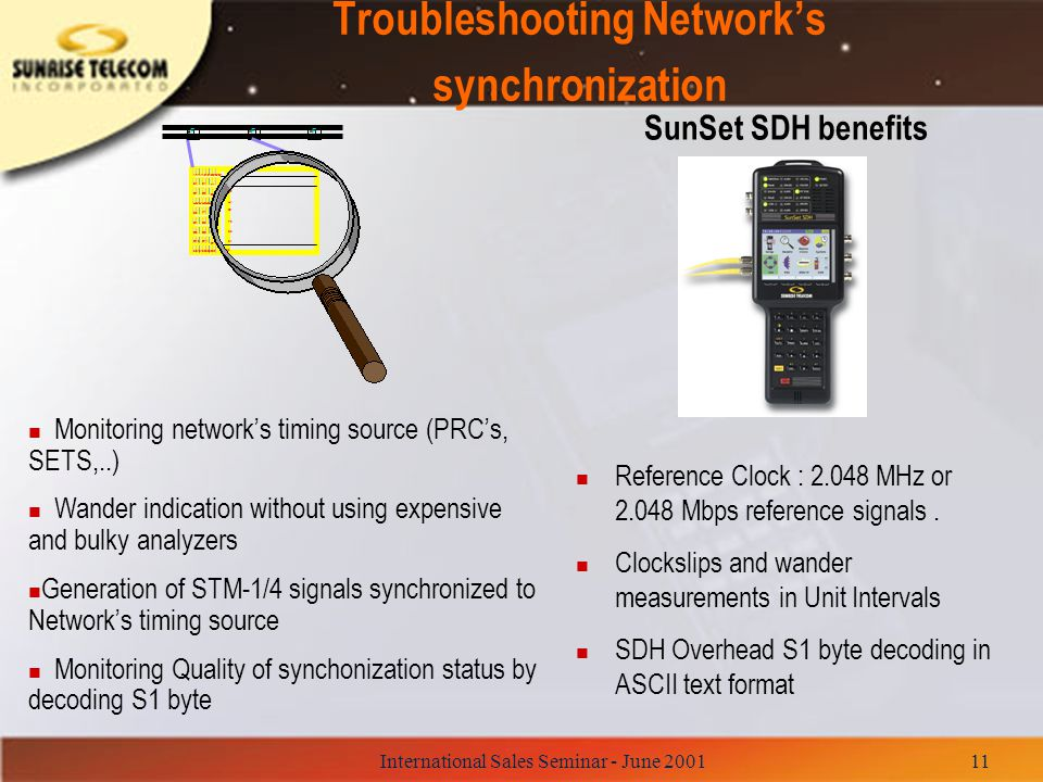 Troubleshooting Network's synchronization