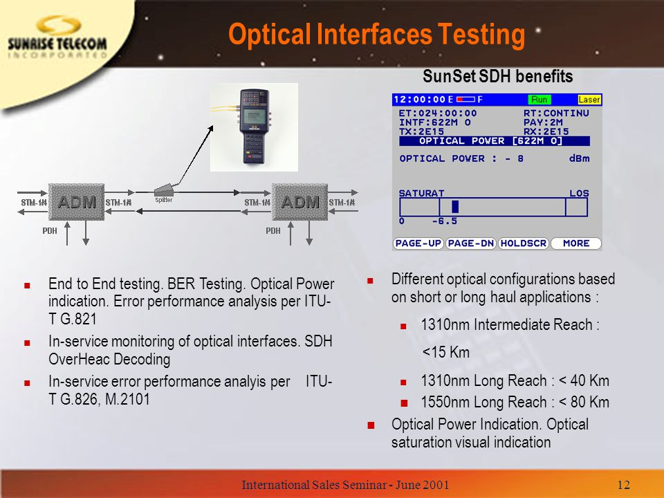Optical Interfaces Testing