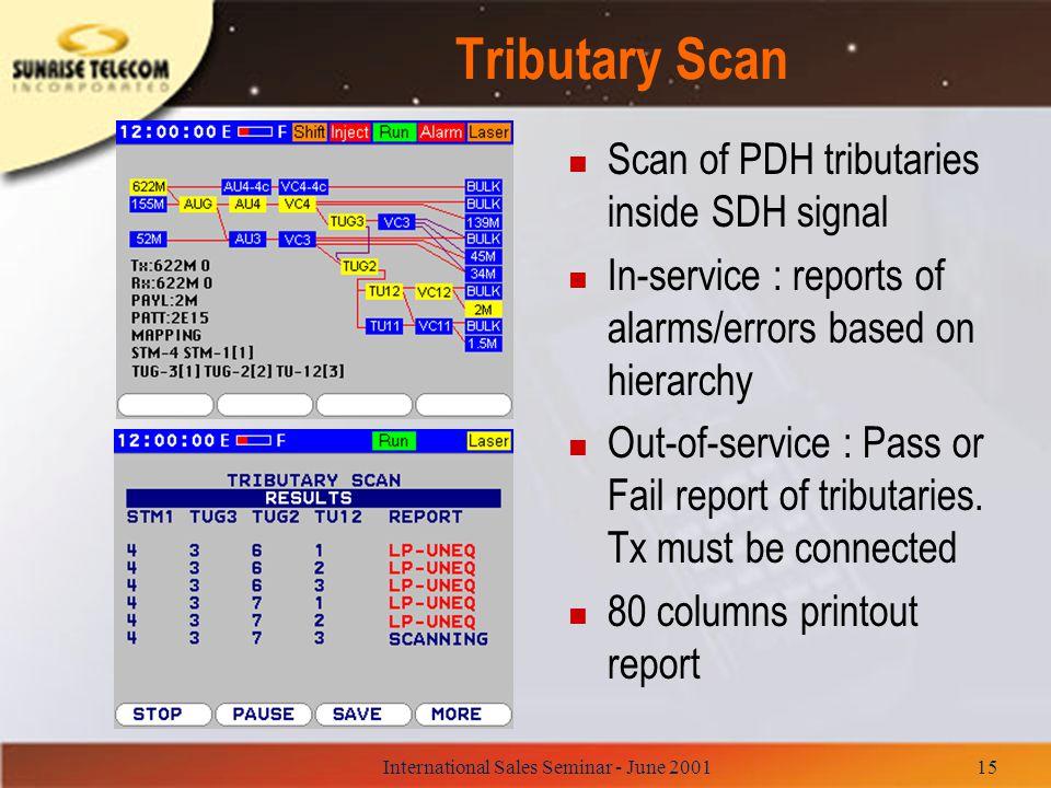International Sales Seminar - June 2001
