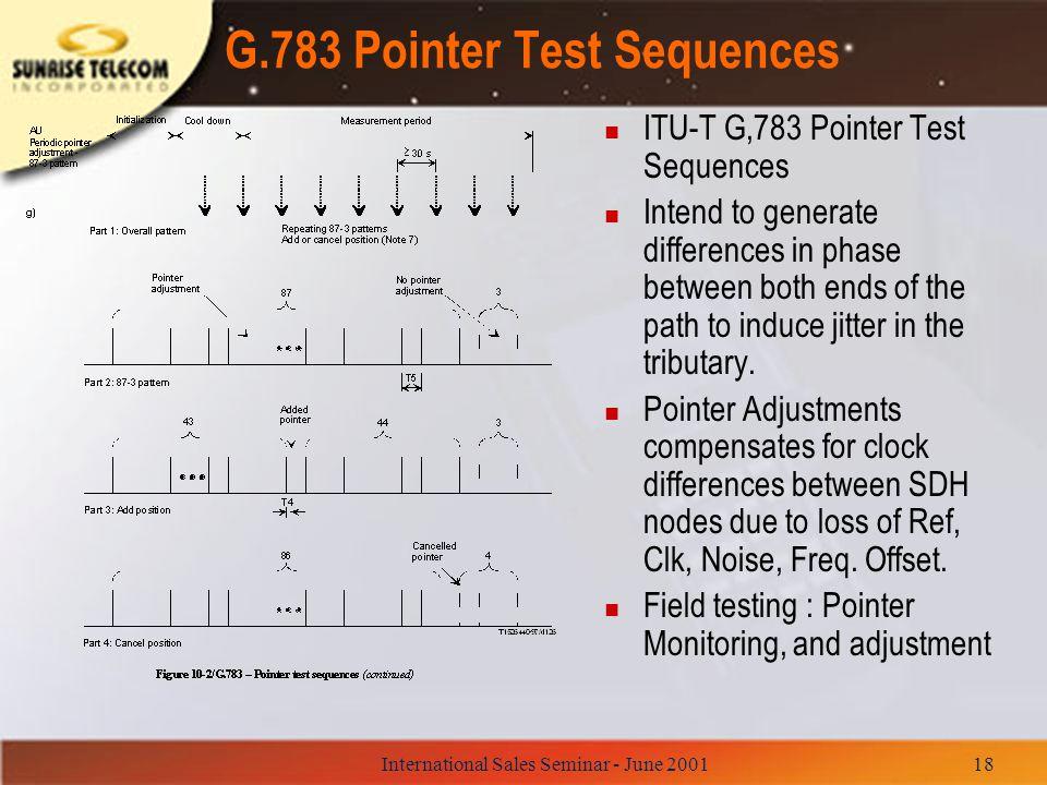 G.783 Pointer Test Sequences
