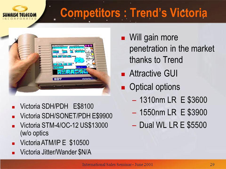 Competitors : Trend's Victoria