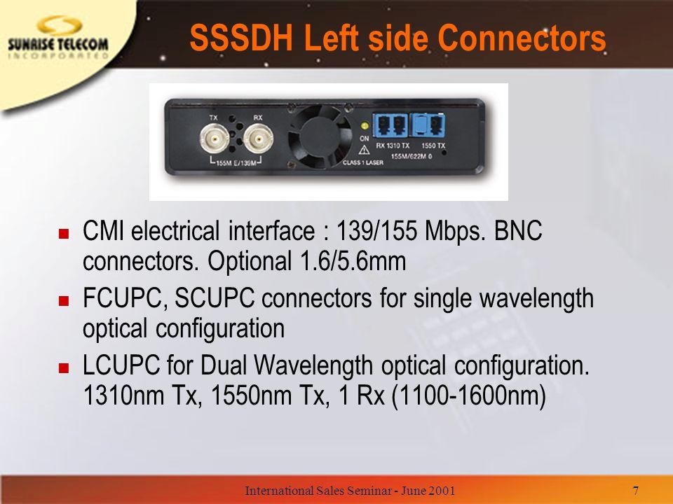 SSSDH Left side Connectors
