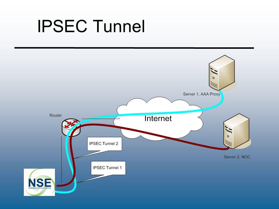 IPSEC Tunnel