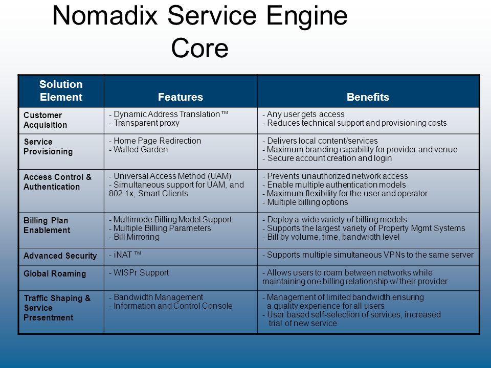 Nomadix Service Engine Core