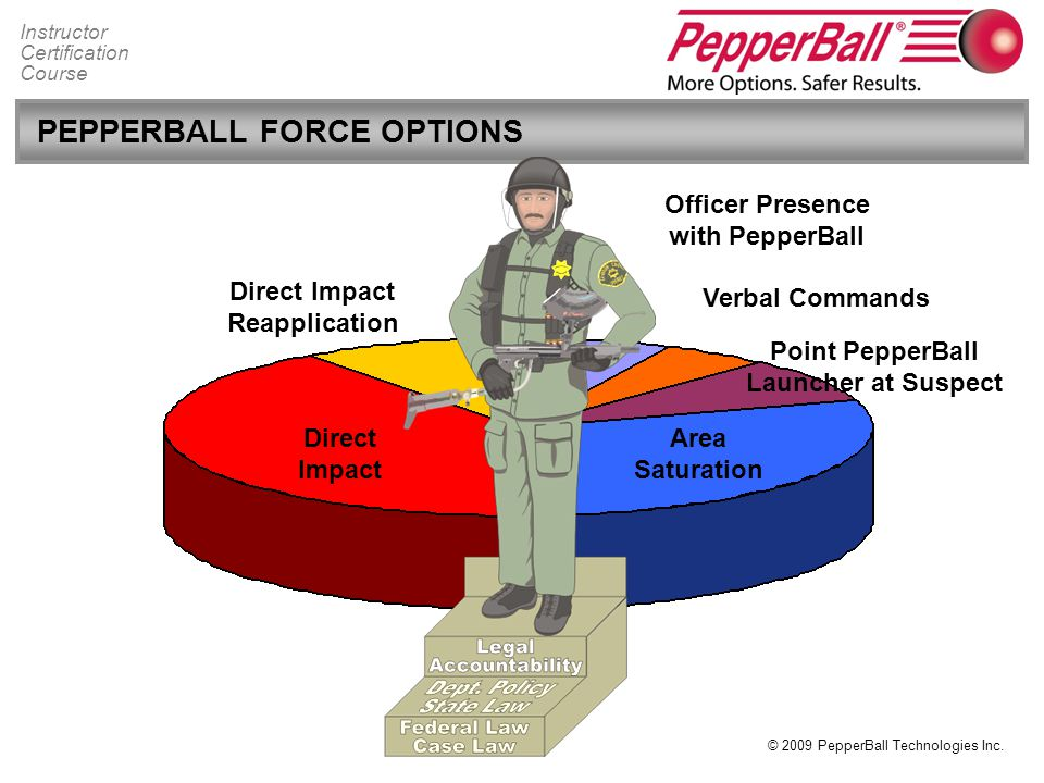 PEPPERBALL FORCE OPTIONS