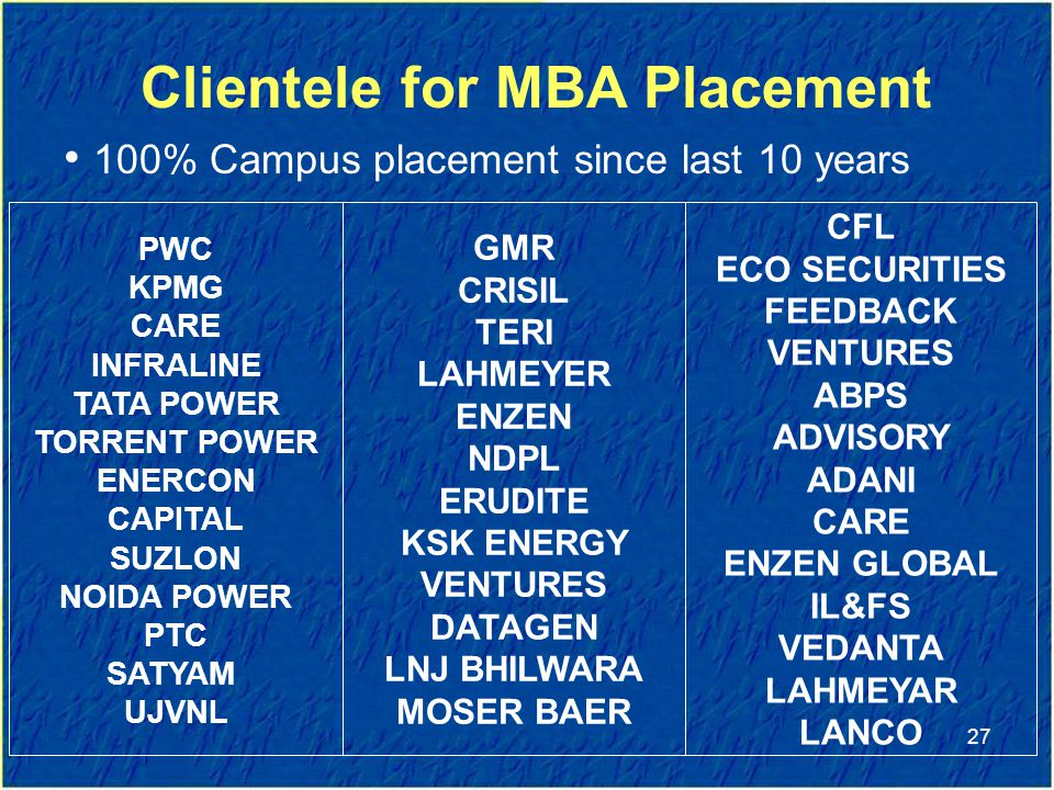 100% Campus placement since last 10 years