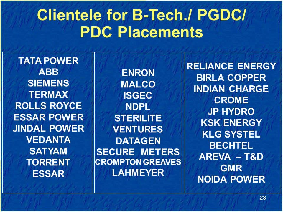 Clientele for B-Tech./ PGDC/ PDC Placements