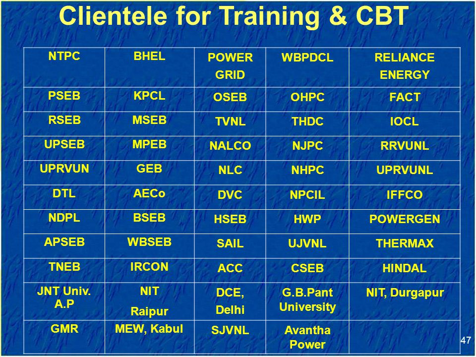 Clientele for Training & CBT