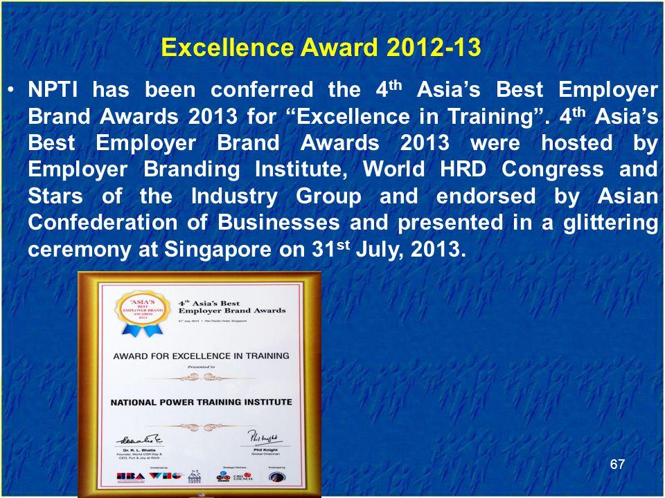 Excellence Award 2012-13