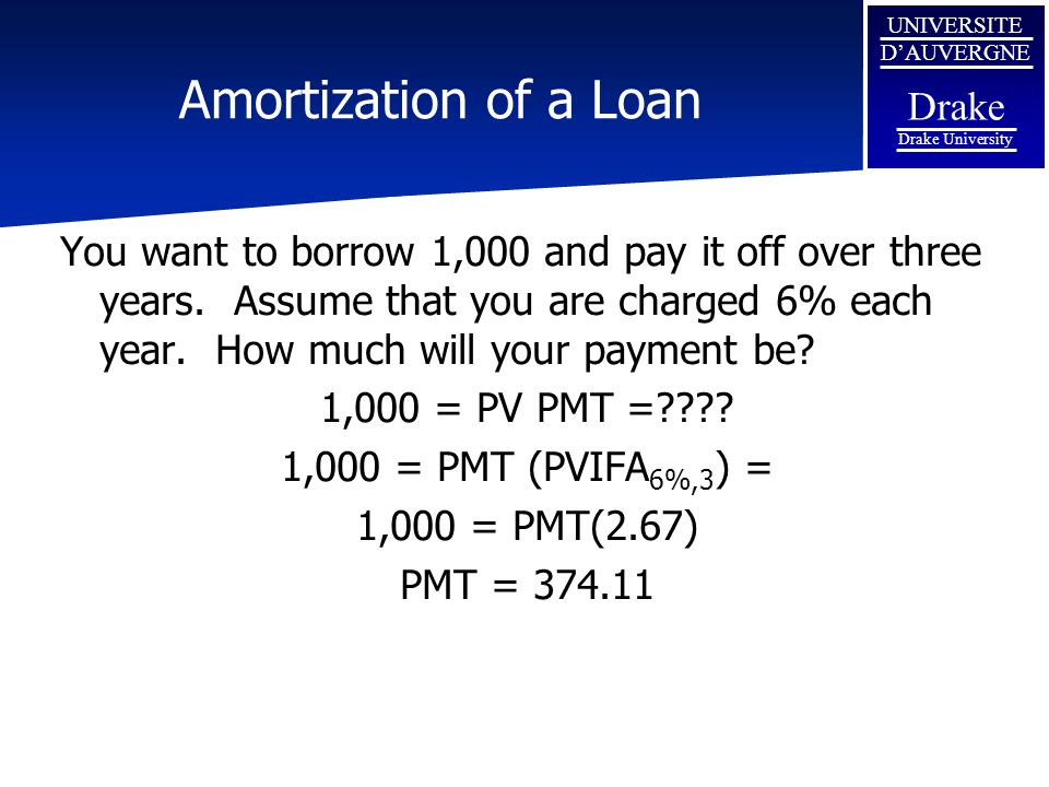 Amortization of a Loan
