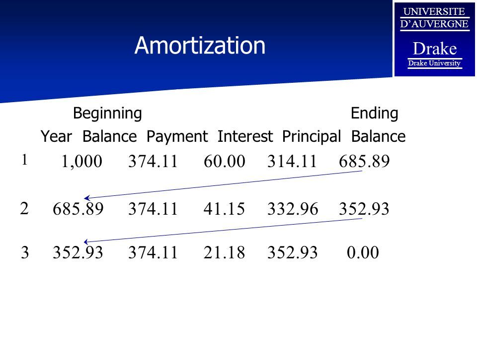 Amortization Beginning Ending. Year Balance Payment Interest Principal Balance.