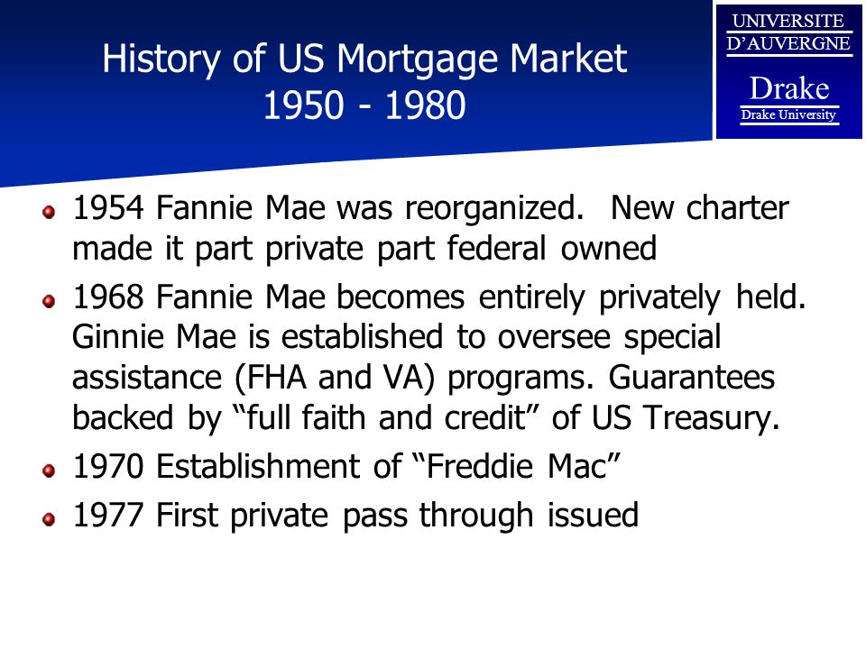 History of US Mortgage Market 1950 - 1980