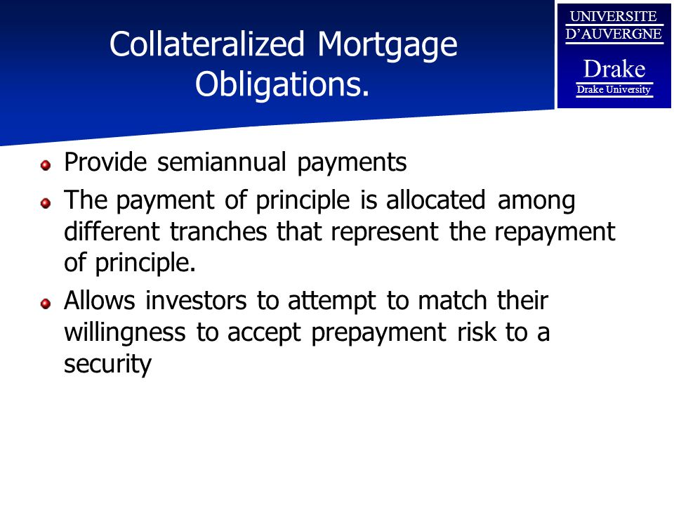Collateralized Mortgage Obligations.