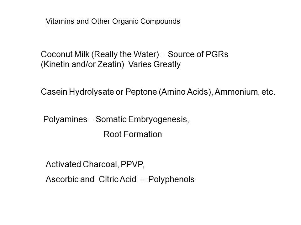 Casein Hydrolysate or Peptone (Amino Acids), Ammonium, etc.