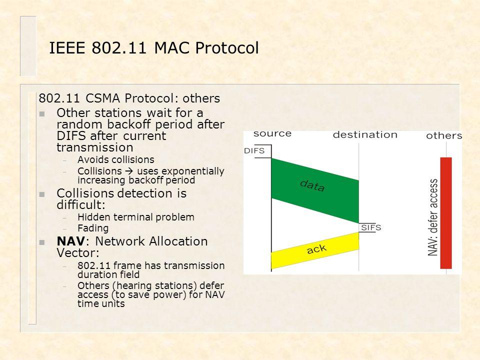 IEEE 802.11 MAC Protocol 802.11 CSMA Protocol: others