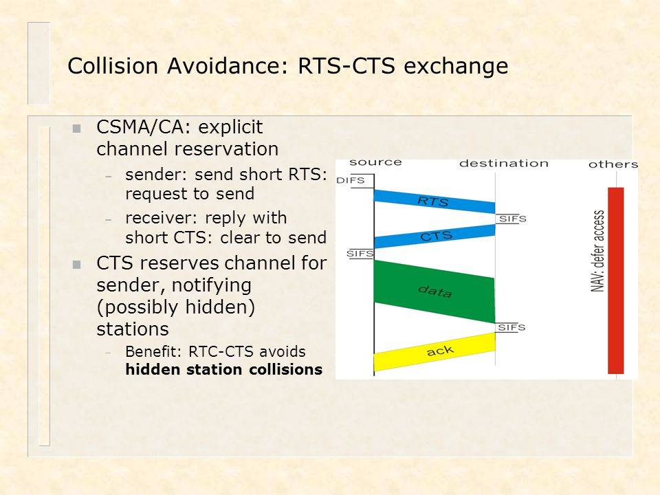 Collision Avoidance: RTS-CTS exchange