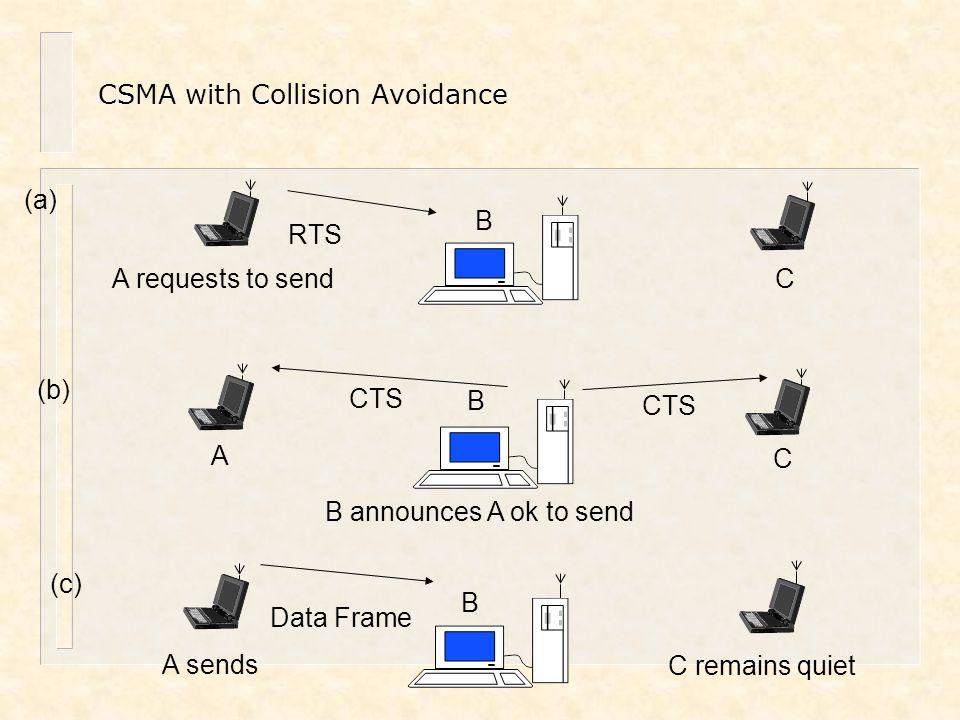 CSMA with Collision Avoidance