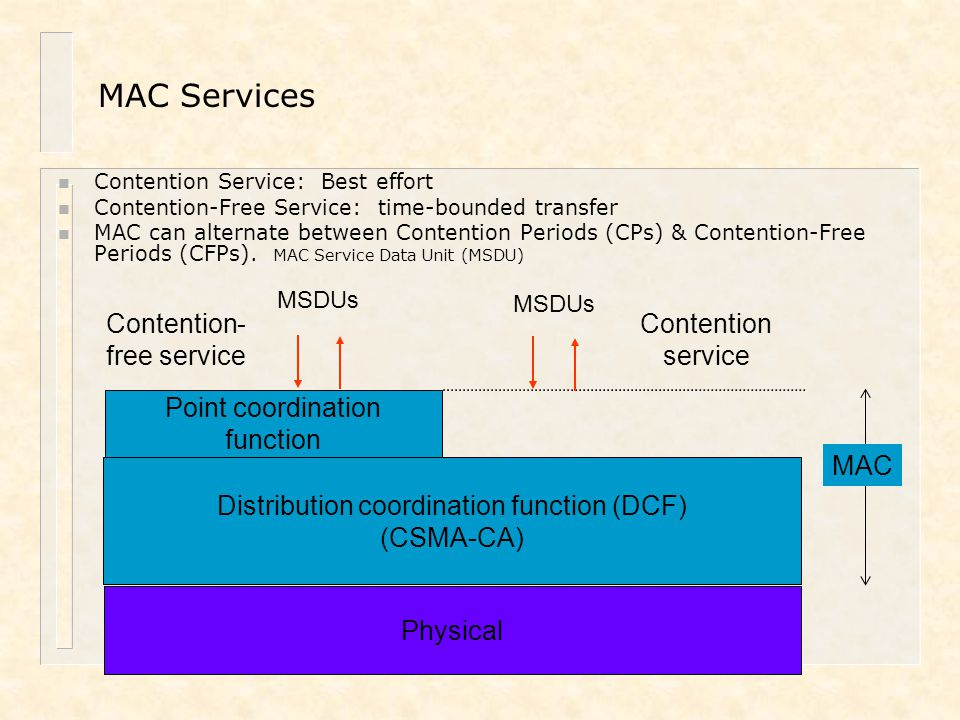 MAC Services Physical Distribution coordination function (DCF)