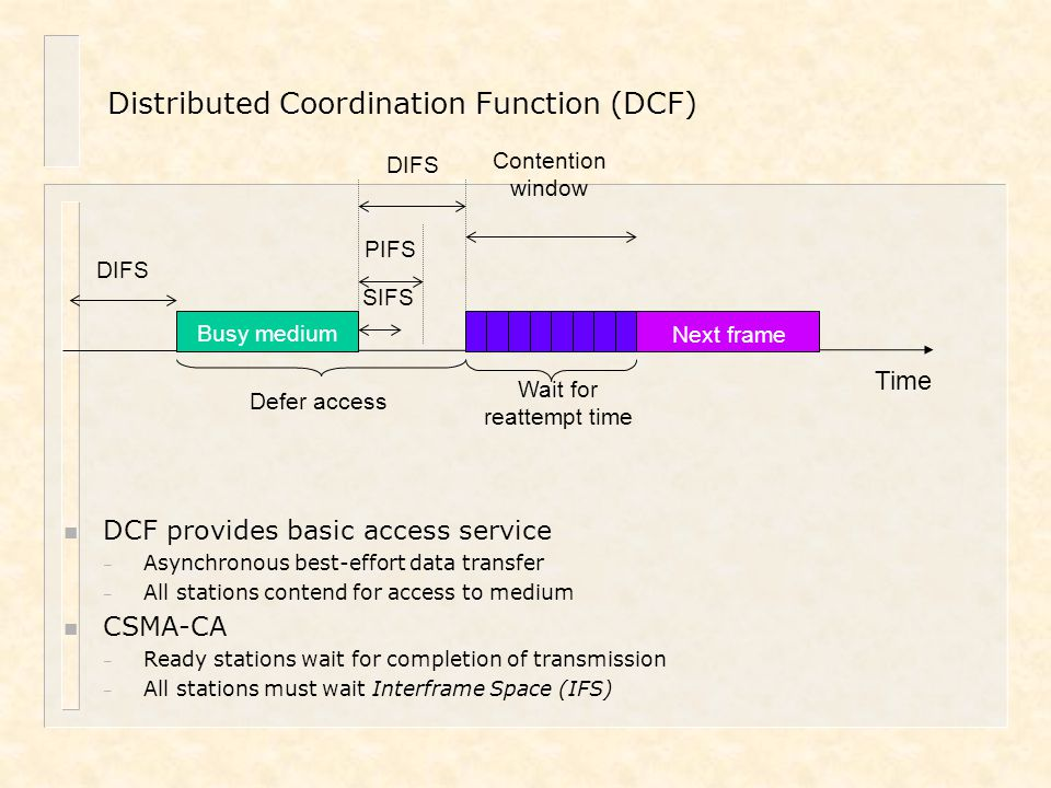 Distributed Coordination Function (DCF)