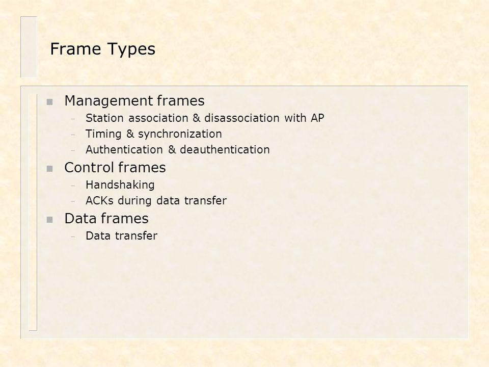Frame Types Management frames Control frames Data frames