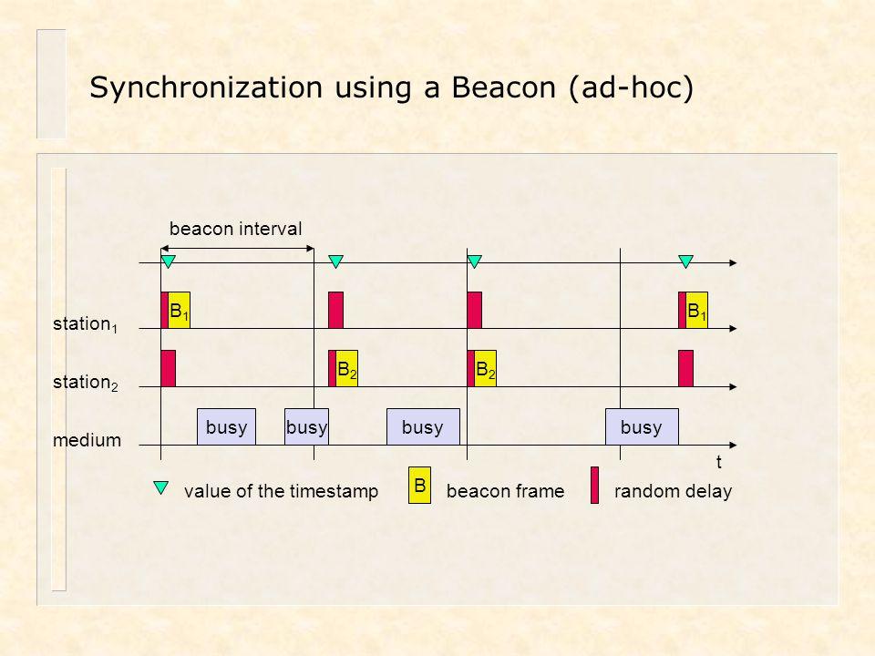 Synchronization using a Beacon (ad-hoc)