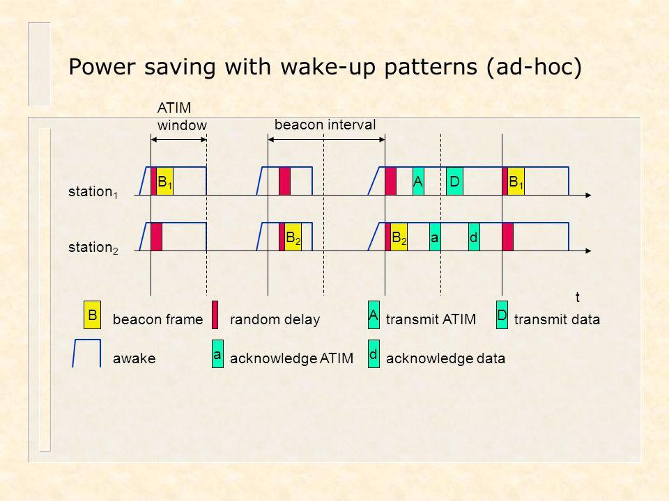 Power saving with wake-up patterns (ad-hoc)