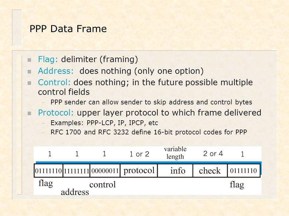 PPP Data Frame Flag: delimiter (framing)