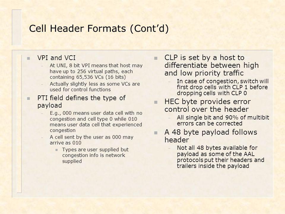 Cell Header Formats (Cont'd)