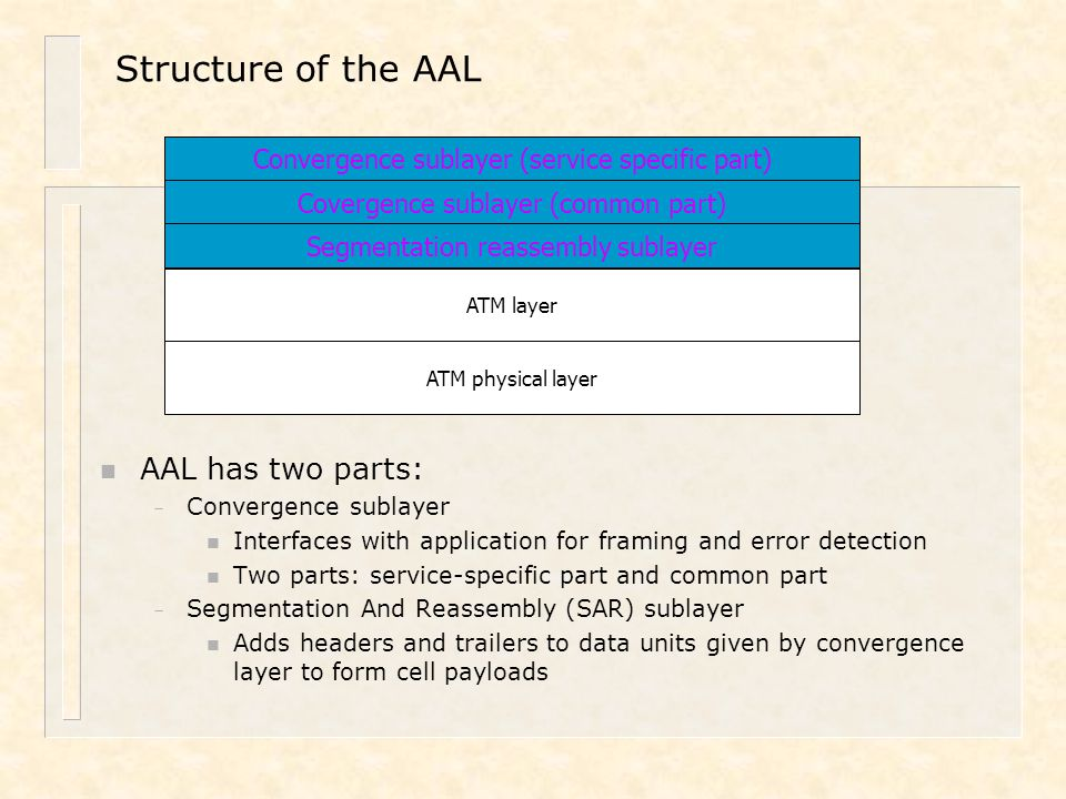 Structure of the AAL AAL has two parts: