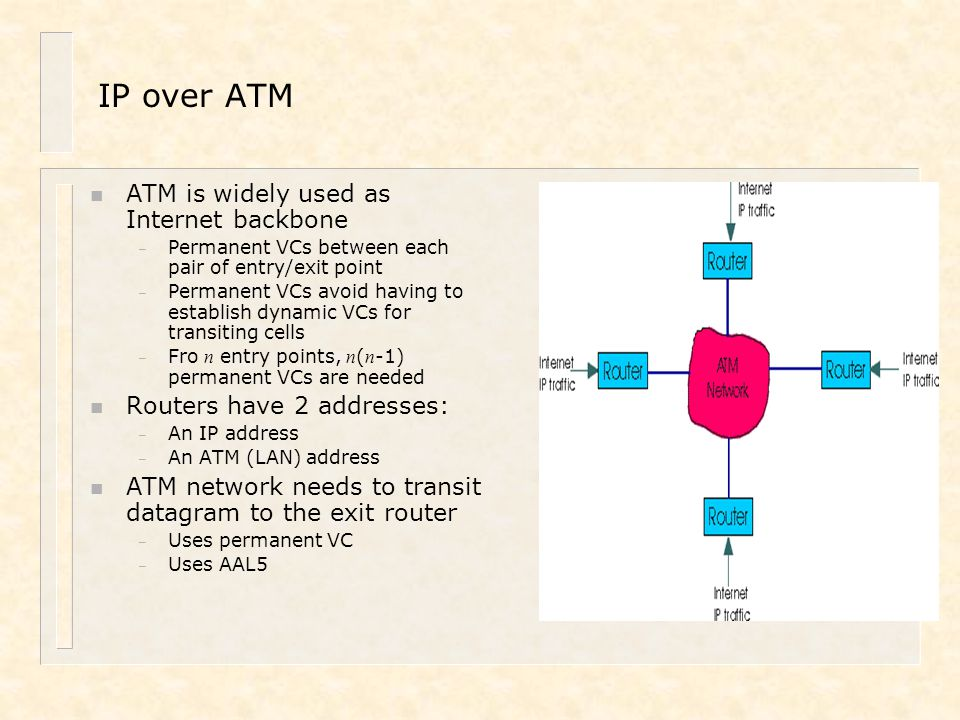 IP over ATM ATM is widely used as Internet backbone