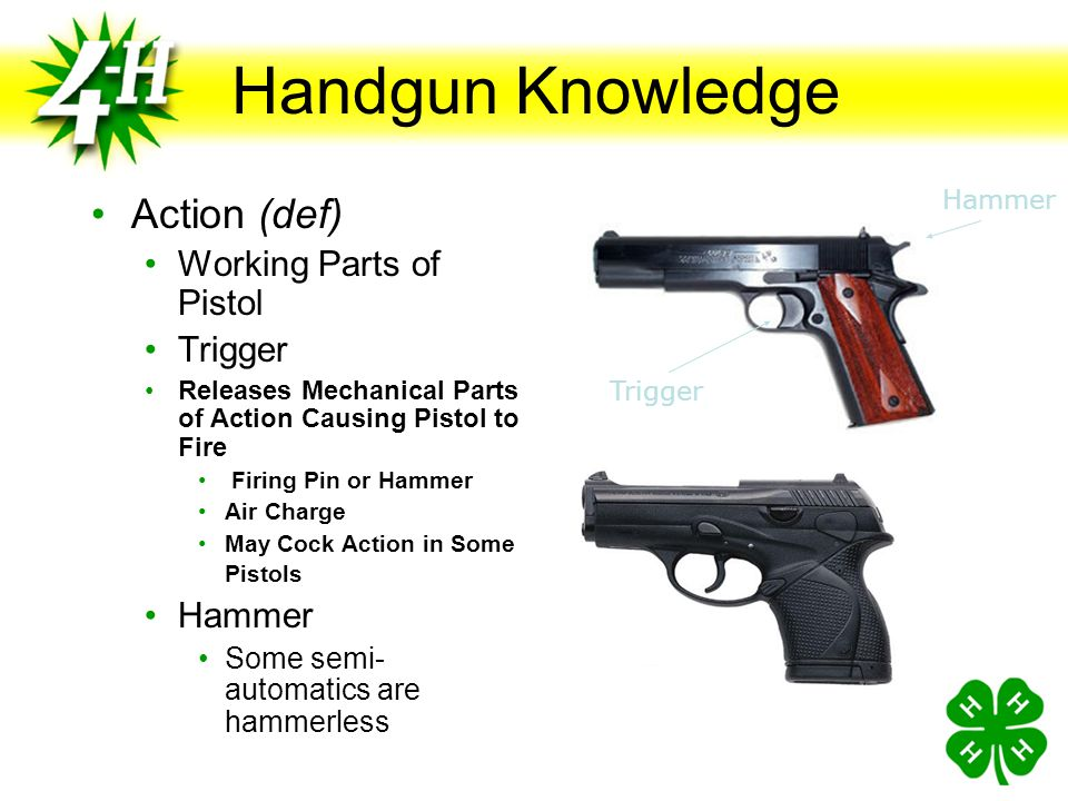 Handgun Knowledge Action (def) Working Parts of Pistol Trigger Hammer
