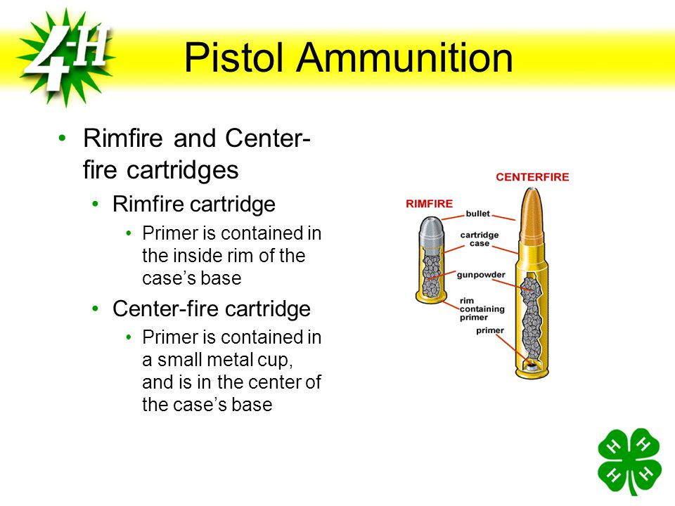 Pistol Ammunition Rimfire and Center-fire cartridges Rimfire cartridge