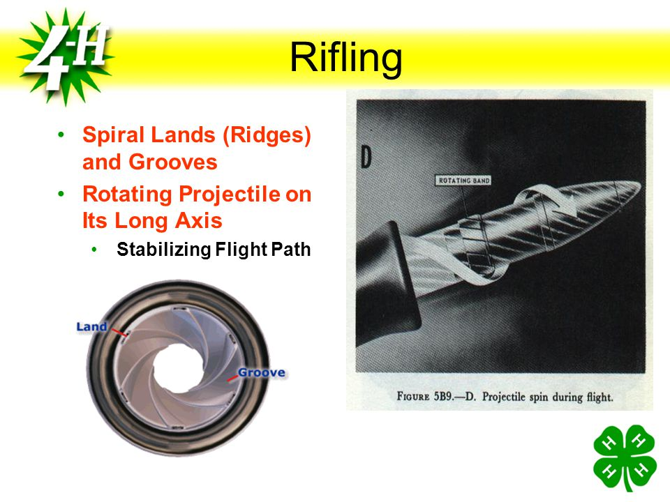 Rifling Spiral Lands (Ridges) and Grooves