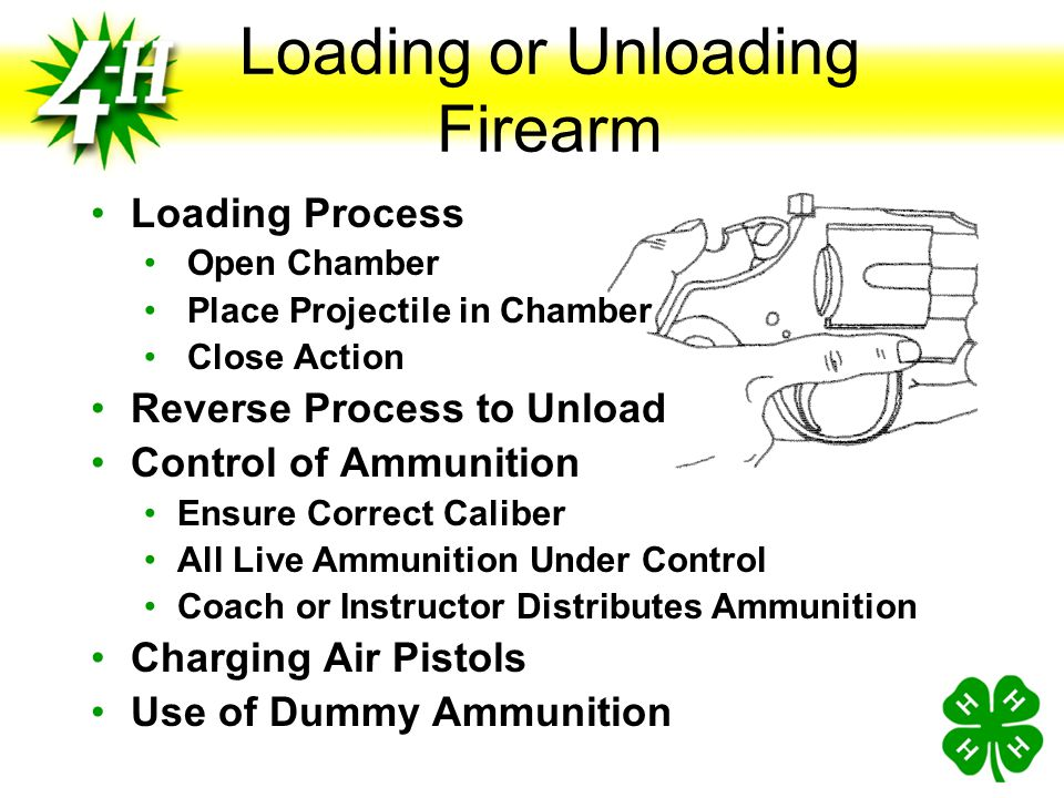 Loading or Unloading Firearm