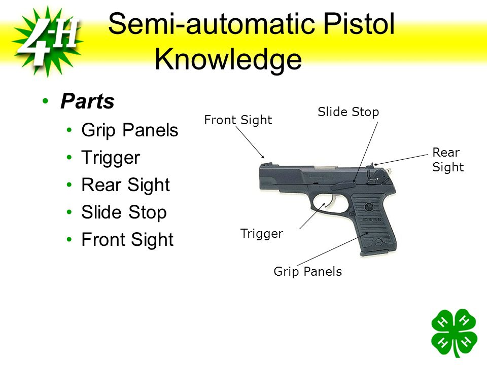 Semi-automatic Pistol Knowledge