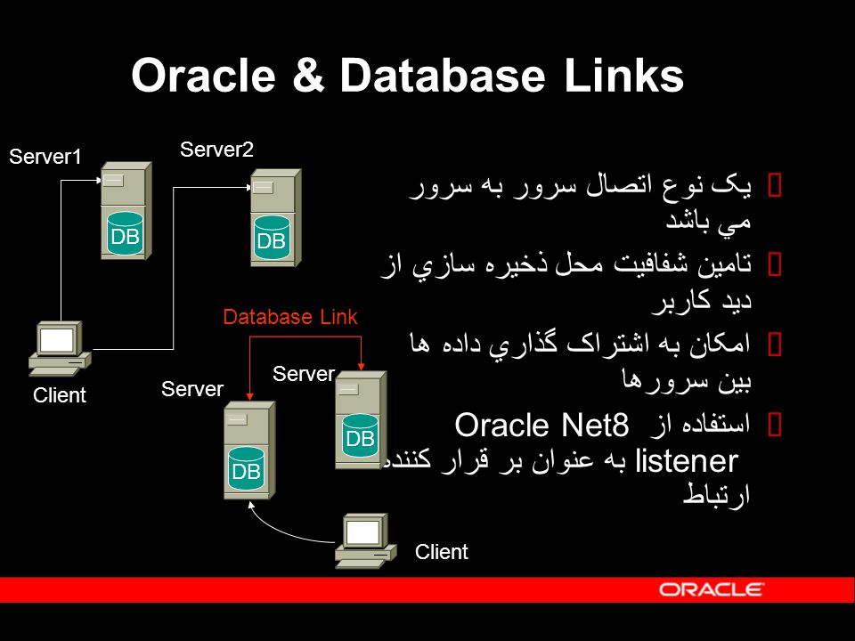 Oracle & Database Links