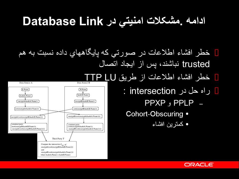 ادامه .مشکلات امنيتي در Database Link