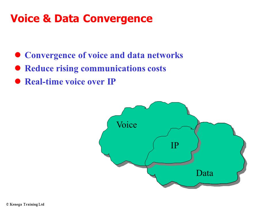 Voice & Data Convergence