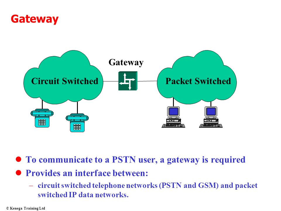 Gateway Circuit Switched Packet Switched Gateway