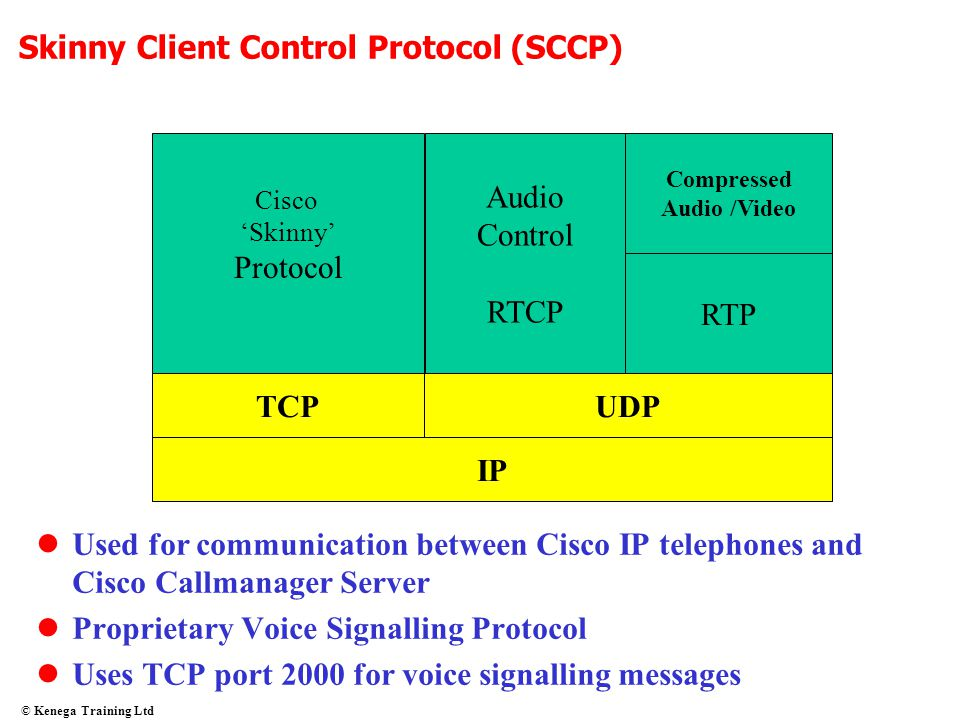 Skinny Client Control Protocol (SCCP)