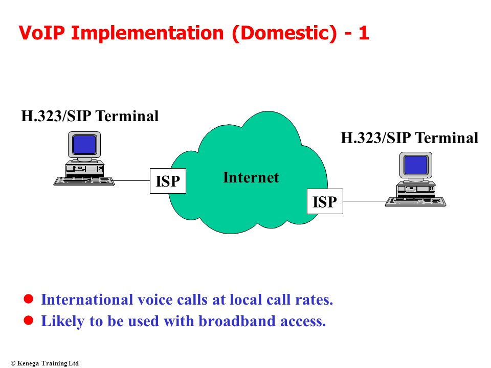 VoIP Implementation (Domestic) - 1