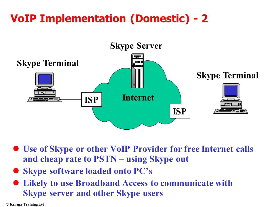 VoIP Implementation (Domestic) - 2