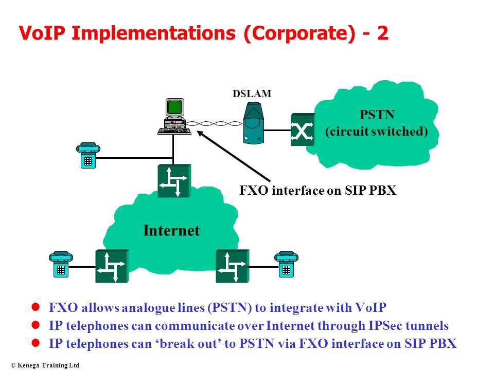 VoIP Implementations (Corporate) - 2