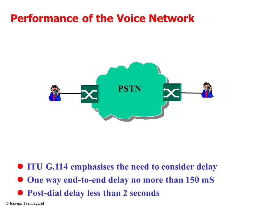 Performance of the Voice Network