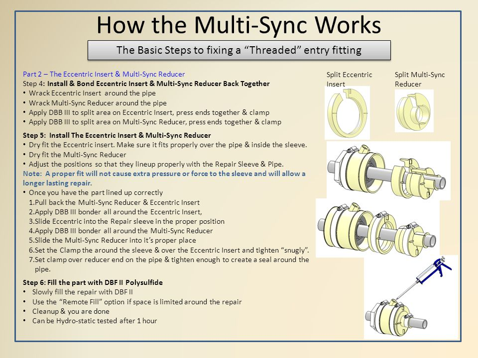How the Multi-Sync Works