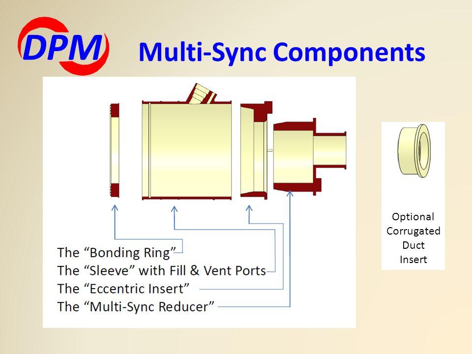 Multi-Sync Components
